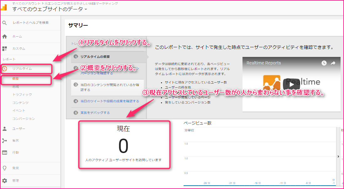 Google Analytics(グーグルアナリティクス)で自分のアクセスが除外されている事を確認する説明画像