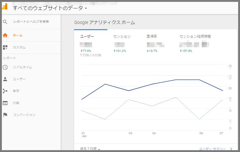 Google AnalyticsのTOPページの画像